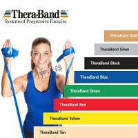 美国赛乐弹力带Thera-Band含乳胶弹力拉伸带扁皮筋拉力康复带