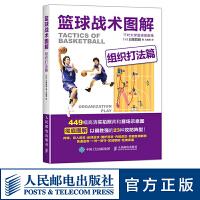 篮球战术图解 组织打法篇 NBA CBA篮球基础 迈克尔乔丹 火箭 控卫