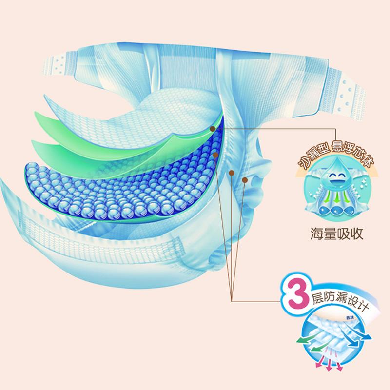 轻呼吸婴儿超薄透气纸尿裤新生儿干爽尿不湿M24试用男女宝宝