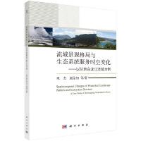 流域景观格局与生态系统服务时空变化:以甘肃白龙江流域为例