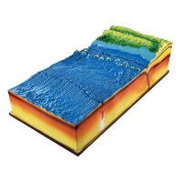 各种地貌模型 地质教具 初中地理教学仪器 地震板块断裂褶皱地球内部构造海底地形侵蚀岛屿成因火山黄土高