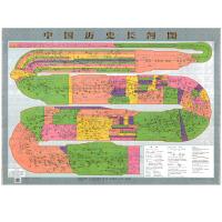 中国历史长河地图1.1米X0.8米 历史朝代纪年地图 历史纪元挂图 防水地图,历史挂图 中国历史年代 挂图 星球地图出版