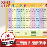 儿童学习用表乘法口诀表 王伟文 编