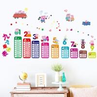 宝宝卧室卡通墙贴纸幼儿园墙面装饰儿童房间床头小猪佩奇墙上贴画 大
