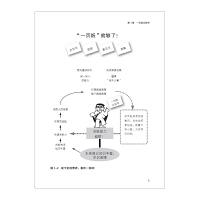 创意营销策划书 一页纸企划书 [日] 高桥宪行企业策划案例 中信出版社图书 畅销书 正版书籍