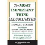 【现货】英文原版 霍华德・马克斯:投资重要的事 沃伦・巴菲特推荐 The Most Important Thing I
