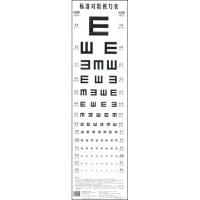 化学工业:标准对数视力表